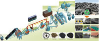 Waste Tires Recycling Plant & Applications