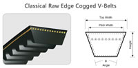 28 Classical Raw Edge Cogged V-Belts, Section View Top Width Pitch Width Height Angle, ZX AX BX CX