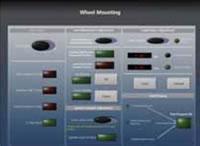 06 Passenger Car PC Dynamic Cornering Fatigue Test Machine CFT2A 33