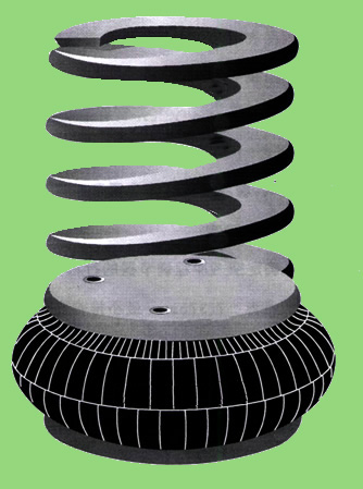 Rubber Air Spring