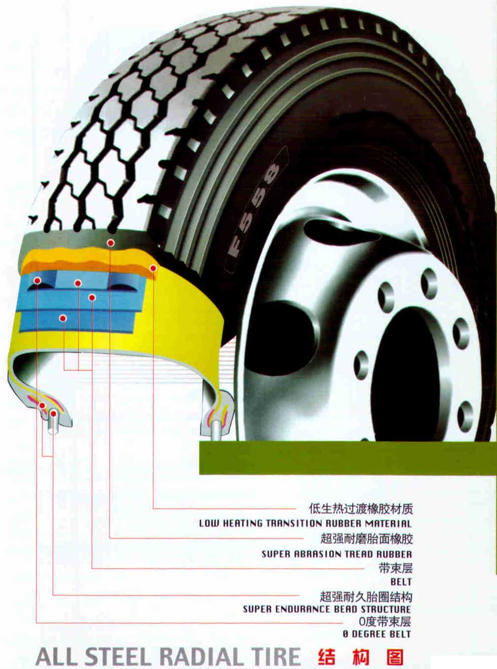 Tire Pressure Light >> RPM - Rimpex Rubber - Engineering Tyre, Heavey Duty Load ...